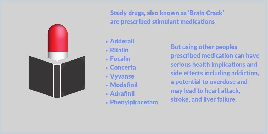 Student Guide to Alcohol & Drug Misuse - Detox Plus UK