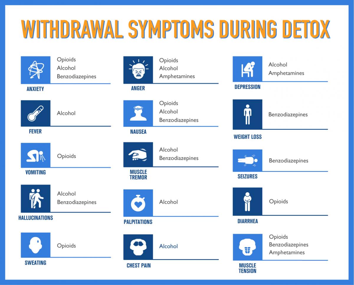 withdrawal symptoms during detox
