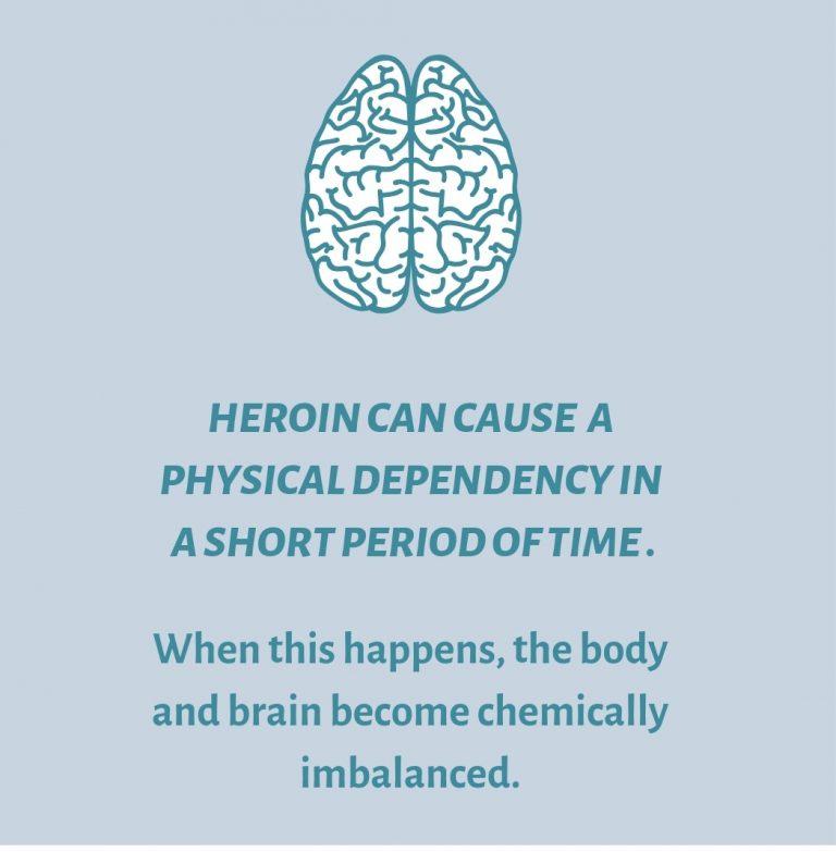 heroin rehab birmingham