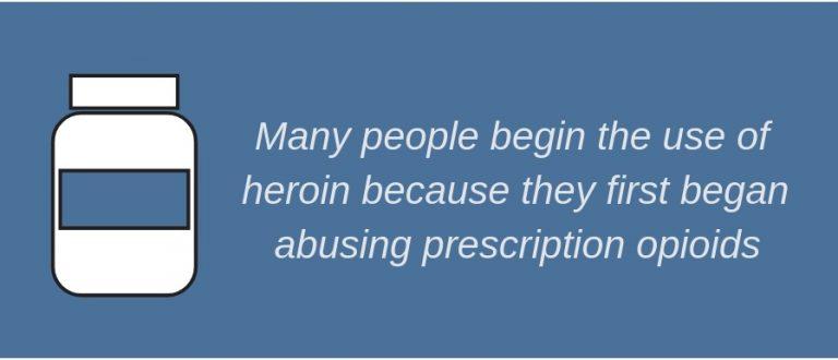 heroin rehab manchester