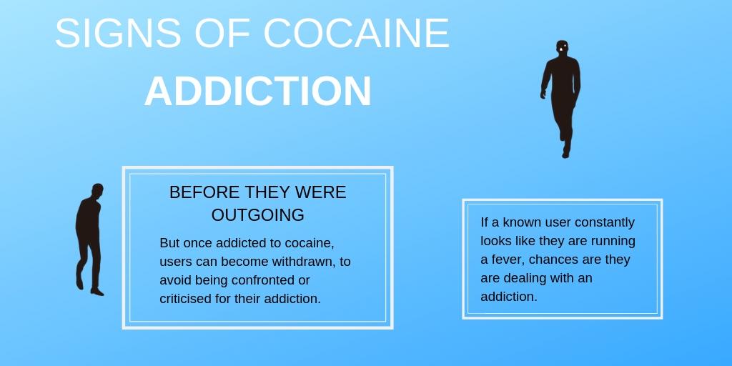 Cocaine Detox Wales