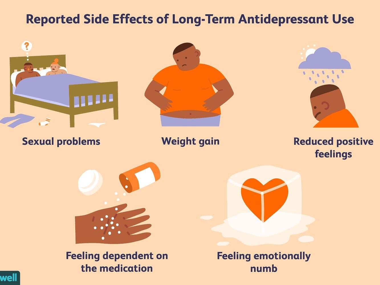side effects of antidepressants